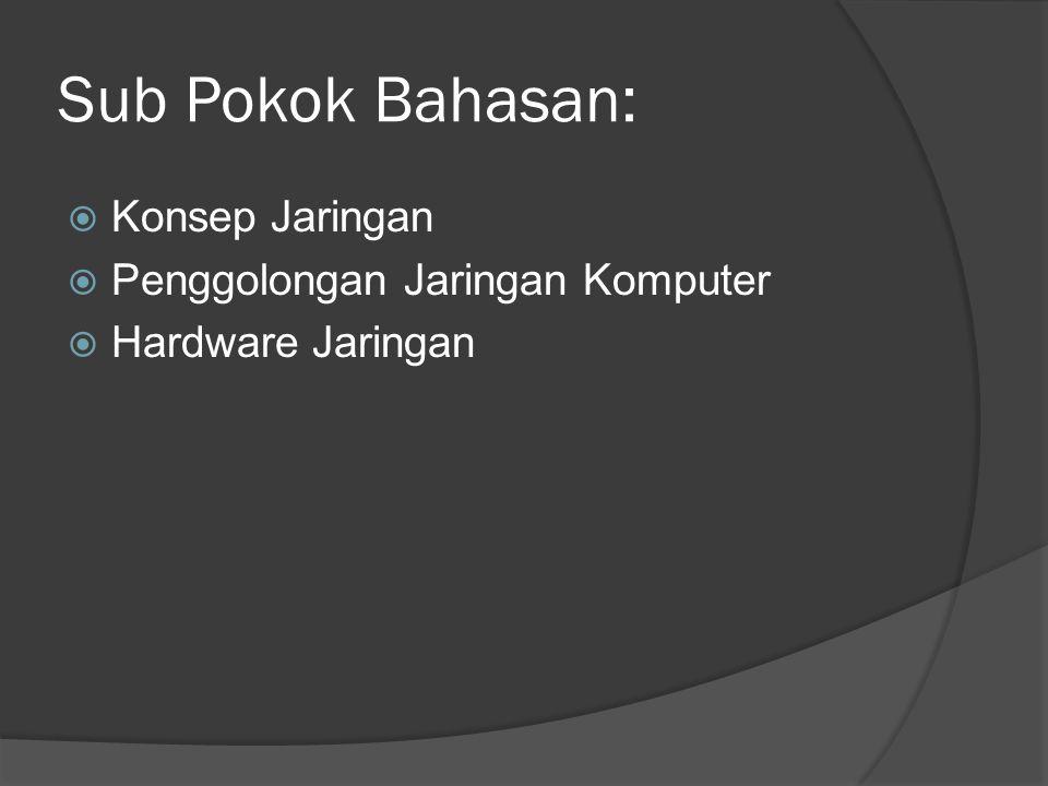 Sub Pokok Bahasan:  Konsep Jaringan  Penggolongan Jaringan Komputer  Hardware Jaringan