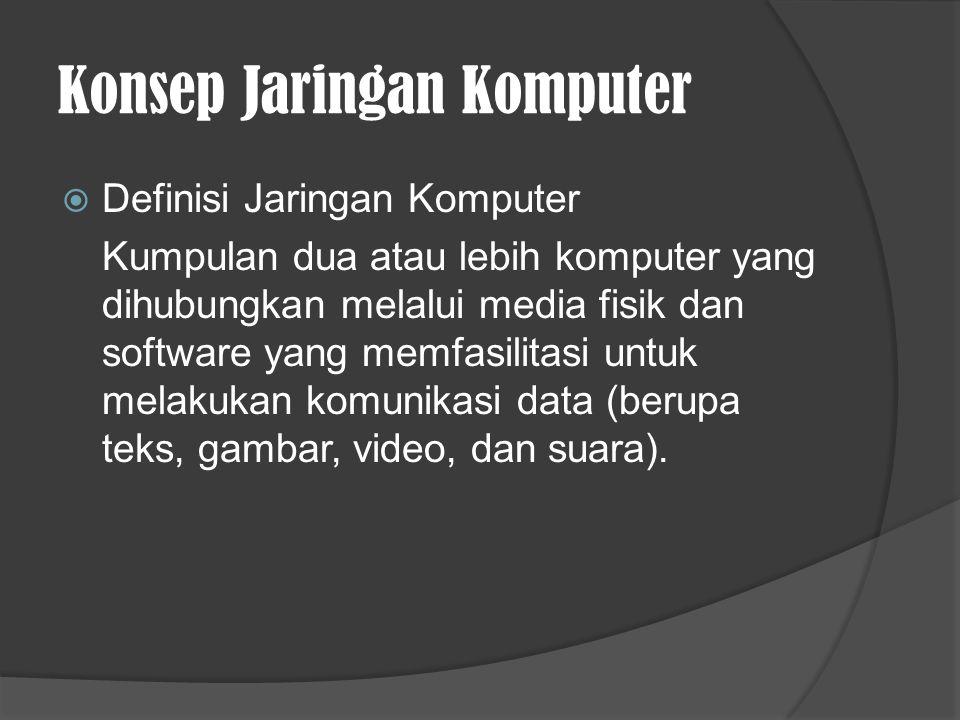 Konsep Jaringan Komputer  Definisi Jaringan Komputer Kumpulan dua atau lebih komputer yang dihubungkan melalui media fisik dan software yang memfasilitasi untuk melakukan komunikasi data (berupa teks, gambar, video, dan suara).
