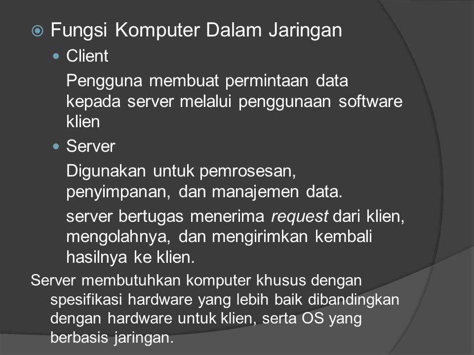  Fungsi Komputer Dalam Jaringan Client Pengguna membuat permintaan data kepada server melalui penggunaan software klien Server Digunakan untuk pemrosesan, penyimpanan, dan manajemen data.