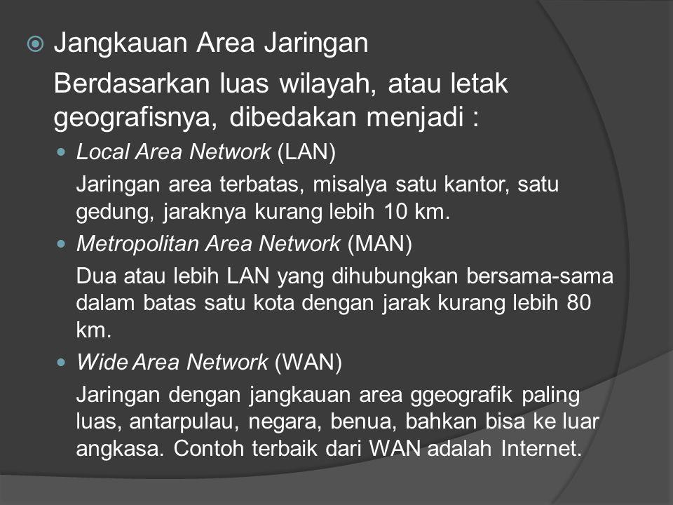  Jangkauan Area Jaringan Berdasarkan luas wilayah, atau letak geografisnya, dibedakan menjadi : Local Area Network (LAN) Jaringan area terbatas, misalya satu kantor, satu gedung, jaraknya kurang lebih 10 km.
