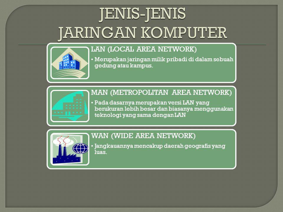 LAN (LOCAL AREA NETWORK) Merupakan jaringan milik pribadi di dalam sebuah gedung atau kampus. MAN (METROPOLITAN AREA NETWORK) Pada dasarnya merupakan