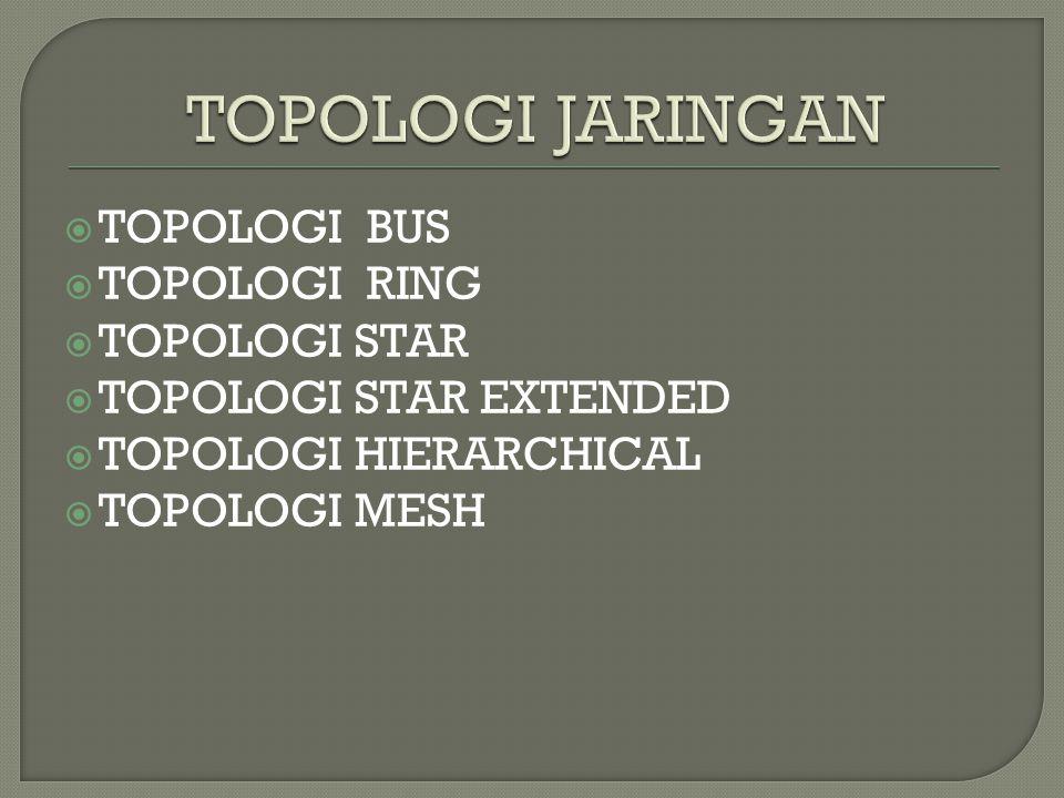  TOPOLOGI BUS  TOPOLOGI RING  TOPOLOGI STAR  TOPOLOGI STAR EXTENDED  TOPOLOGI HIERARCHICAL  TOPOLOGI MESH