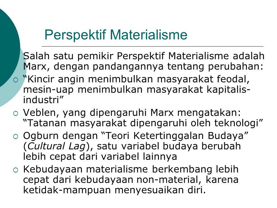 """Perspektif Materialisme  Salah satu pemikir Perspektif Materialisme adalah Marx, dengan pandangannya tentang perubahan:  """"Kincir angin menimbulkan m"""