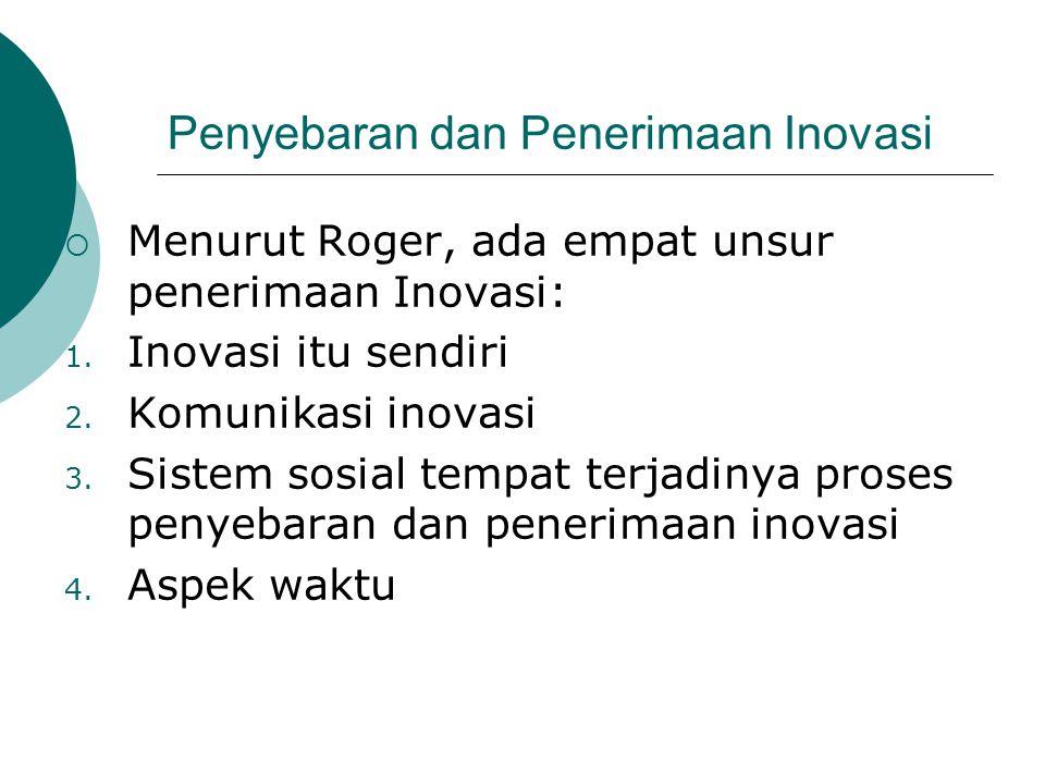 Penyebaran dan Penerimaan Inovasi  Menurut Roger, ada empat unsur penerimaan Inovasi: 1. Inovasi itu sendiri 2. Komunikasi inovasi 3. Sistem sosial t
