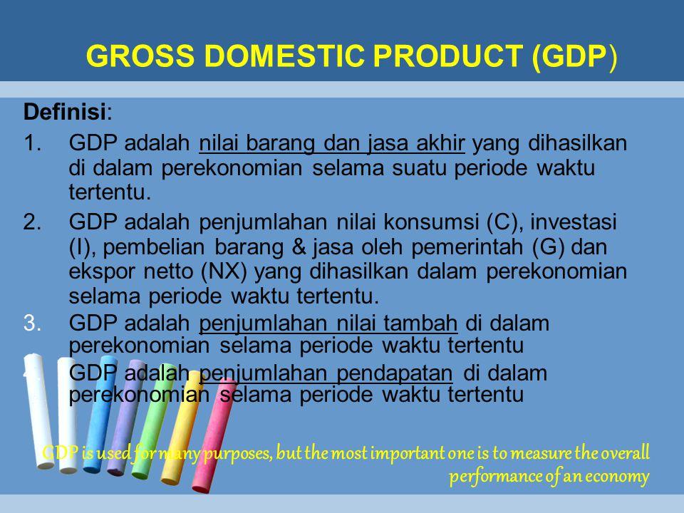 Cara Mengukur Pertumbuhan Ekonomi Pertumbuhan ekonomi suatu negara dapat diukur dengan cara membandingkan Gross National Product (GNP) tahun yang seda