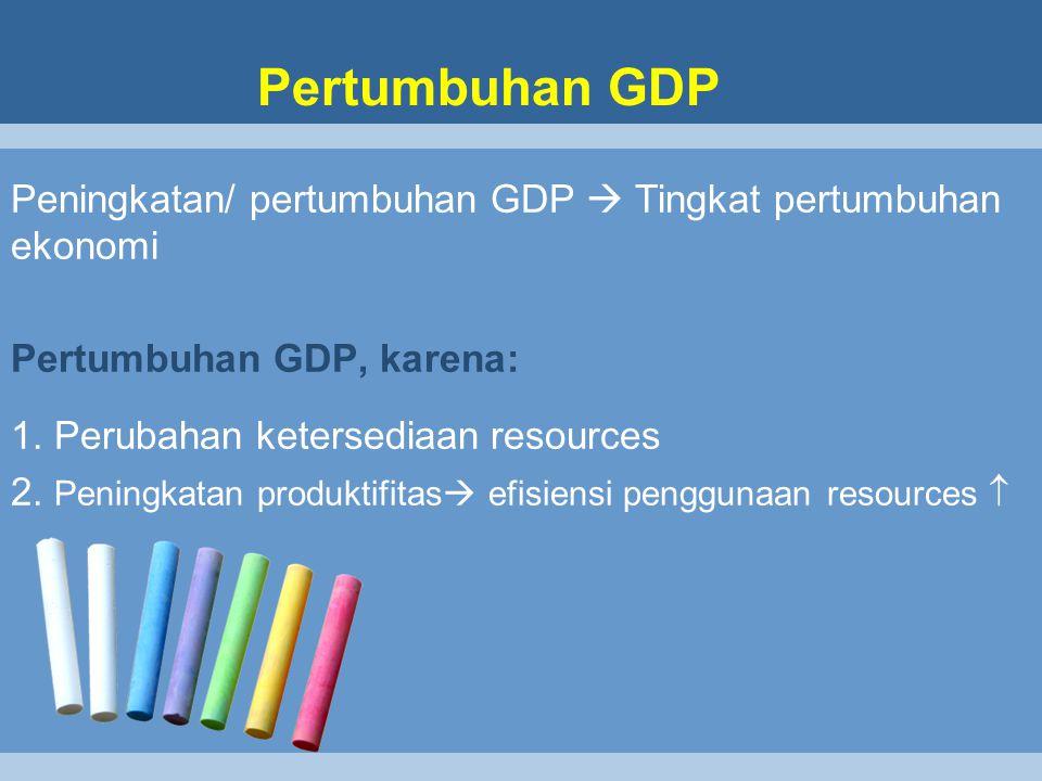 GROSS DOMESTIC PRODUCT (GDP) Definisi: 1.GDP adalah nilai barang dan jasa akhir yang dihasilkan di dalam perekonomian selama suatu periode waktu tertentu.