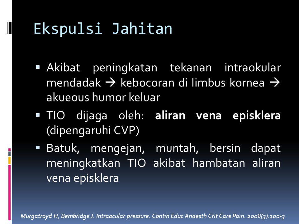 Ekspulsi Jahitan  Akibat peningkatan tekanan intraokular mendadak  kebocoran di limbus kornea  akueous humor keluar  TIO dijaga oleh: aliran vena