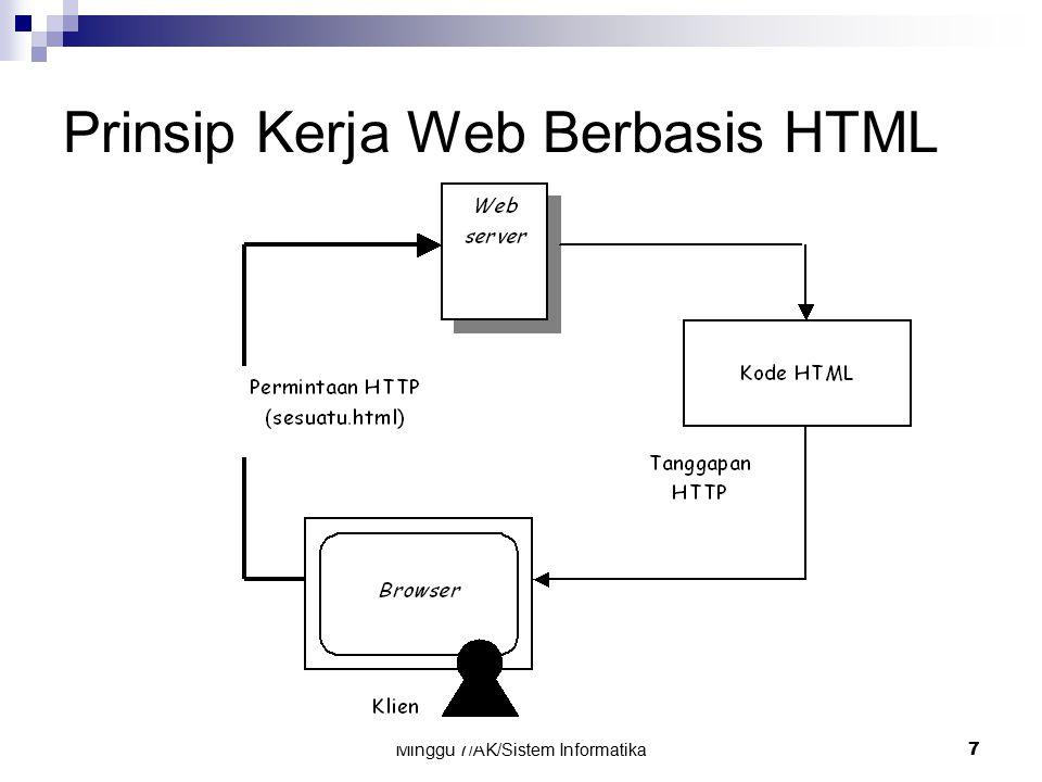 Minggu 7/AK/Sistem Informatika7 Prinsip Kerja Web Berbasis HTML