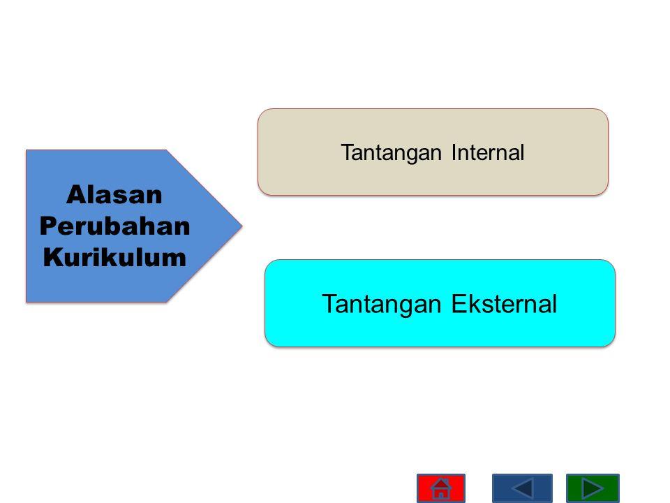 PP No.19 Th. 2006 Tentang Standar Nasional Pendidikan PP 32 Tahun 2013 tentang perubahan PP 19 Th.