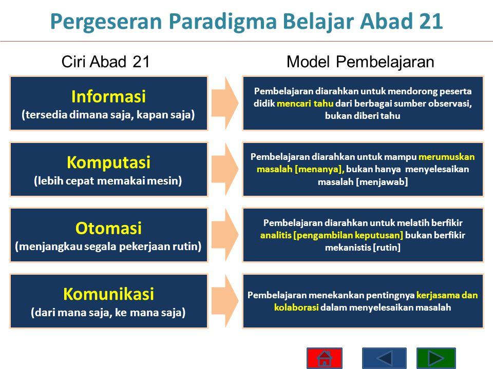 Tantangan Masa Depan Globalisasi: WTO, ASEAN Community, APEC, CAFTAmasalah lingkungan hidupkemajuan teknologi informasikonvergensi ilmu dan teknologiekonomi berbasis pengetahuankebangkitan industri kreatif dan budayapergeseran kekuatan ekonomi duniapengaruh dan imbas teknosainsmutu, investasi dan transformasi pada sektor pendidikanHasil TIMSS dan PISA 8