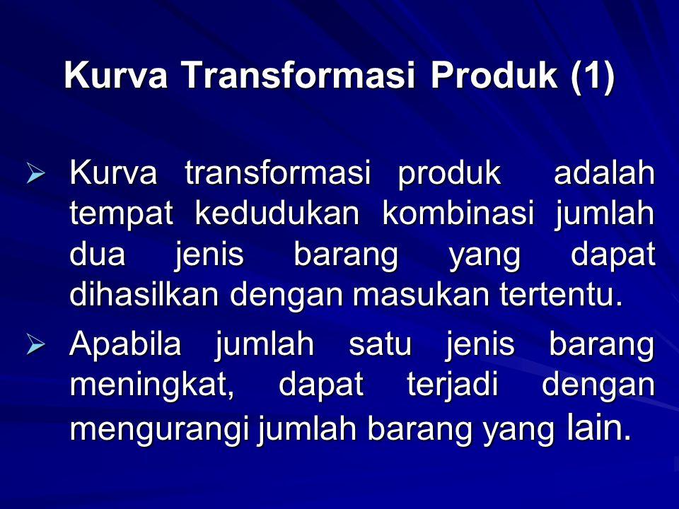 Kurva Transformasi Produk (1)  Kurva transformasi produk adalah tempat kedudukan kombinasi jumlah dua jenis barang yang dapat dihasilkan dengan masukan tertentu.