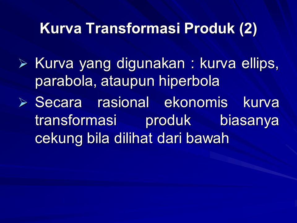 Kurva Transformasi Produk (1)  Kurva transformasi produk adalah tempat kedudukan kombinasi jumlah dua jenis barang yang dapat dihasilkan dengan masuk