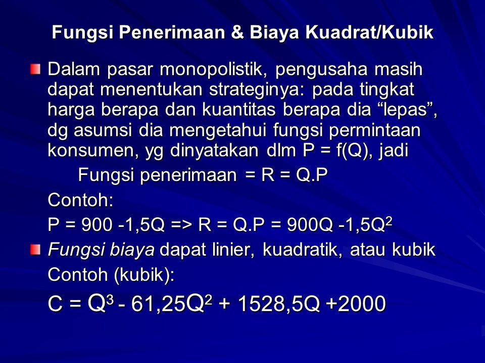 Fungsi Penerimaan & Biaya Kuadrat/Kubik Dalam pasar monopolistik, pengusaha masih dapat menentukan strateginya: pada tingkat harga berapa dan kuantitas berapa dia lepas , dg asumsi dia mengetahui fungsi permintaan konsumen, yg dinyatakan dlm P = f(Q), jadi Fungsi penerimaan = R = Q.P Contoh: P = 900 -1,5Q => R = Q.P = 900Q -1,5Q 2 Fungsi biaya dapat linier, kuadratik, atau kubik Contoh (kubik): C = Q 3 - 61,25 Q 2 + 1528,5Q +2000