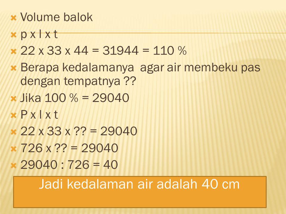  Volume balok  p x l x t  22 x 33 x 44 = 31944 = 110 %  Berapa kedalamanya agar air membeku pas dengan tempatnya ??  Jika 100 % = 29040  P x l x