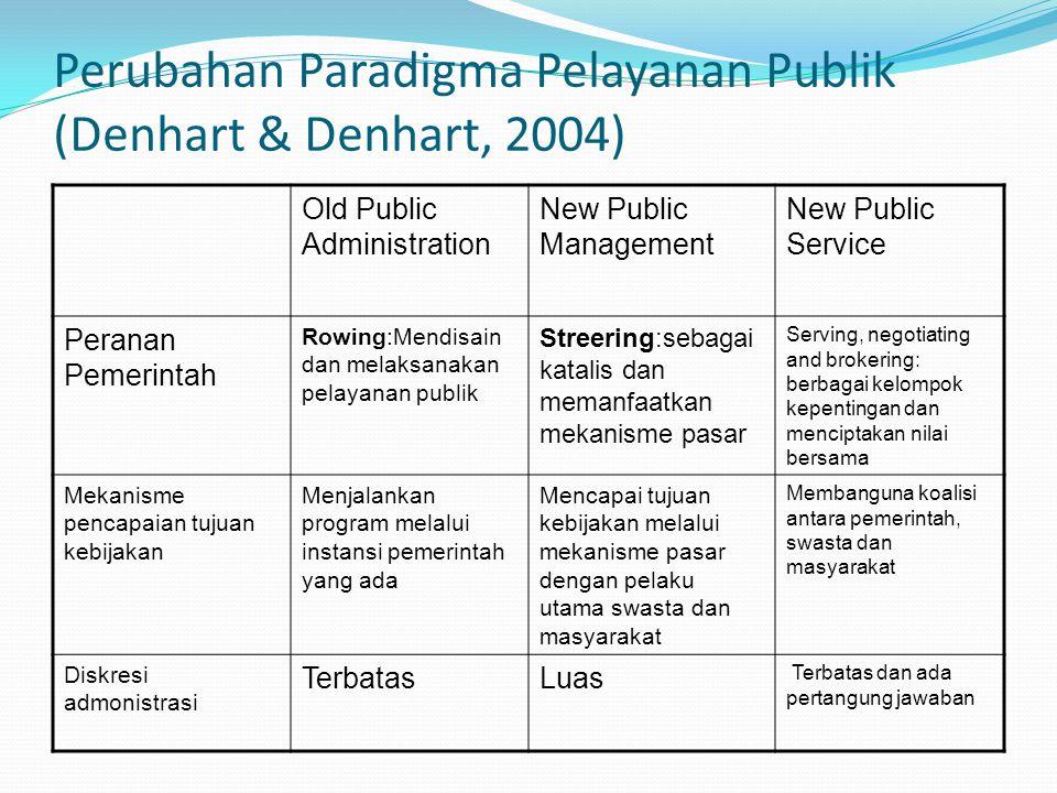 Perubahan Paradigma Pelayanan Publik (Denhart & Denhart, 2004) Old Public Administration New Public Management New Public Service Peranan Pemerintah R
