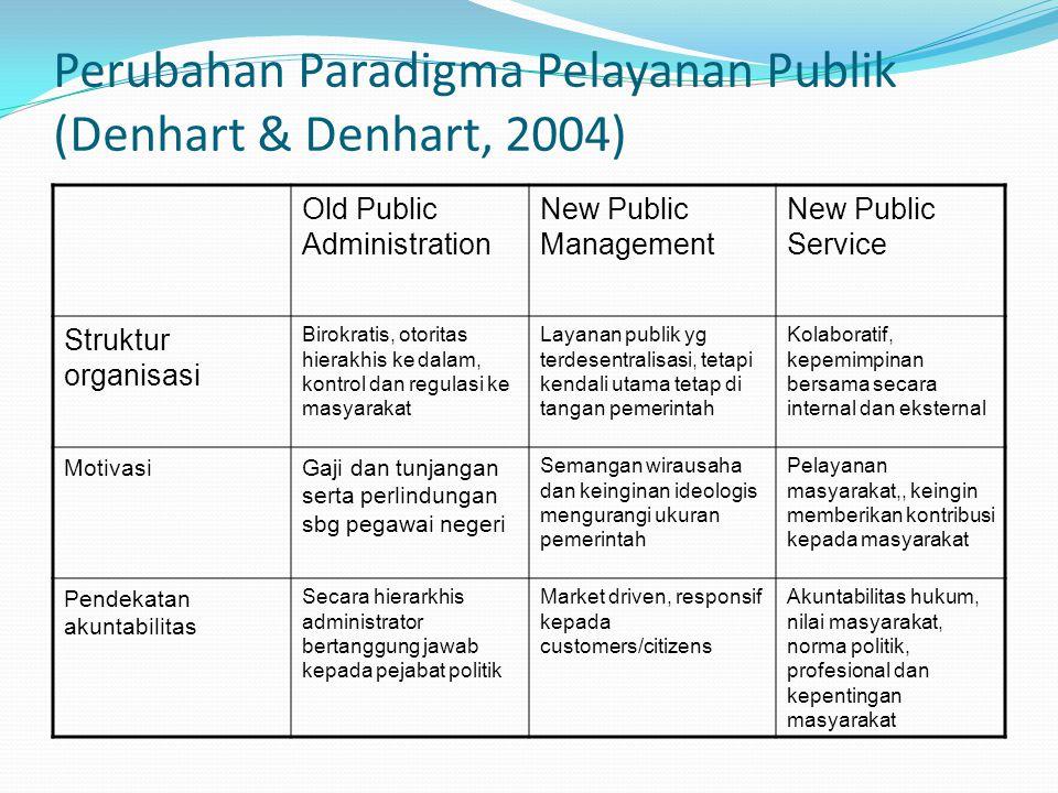 Perubahan Paradigma Pelayanan Publik (Denhart & Denhart, 2004) Old Public Administration New Public Management New Public Service Struktur organisasi