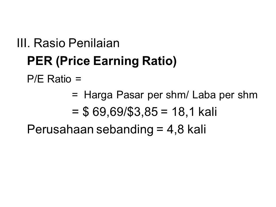 III. Rasio Penilaian PER (Price Earning Ratio) P/E Ratio = = Harga Pasar per shm/ Laba per shm = $ 69,69/$3,85 = 18,1 kali Perusahaan sebanding = 4,8