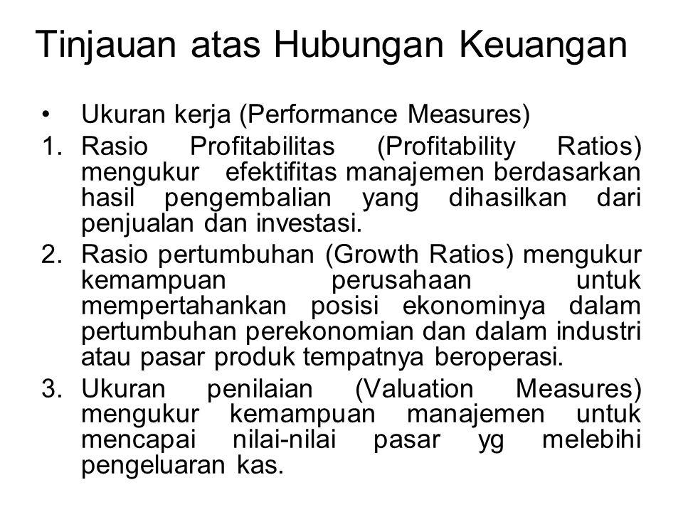 Tinjauan atas Hubungan Keuangan Ukuran kerja (Performance Measures) 1.Rasio Profitabilitas (Profitability Ratios) mengukur efektifitas manajemen berda