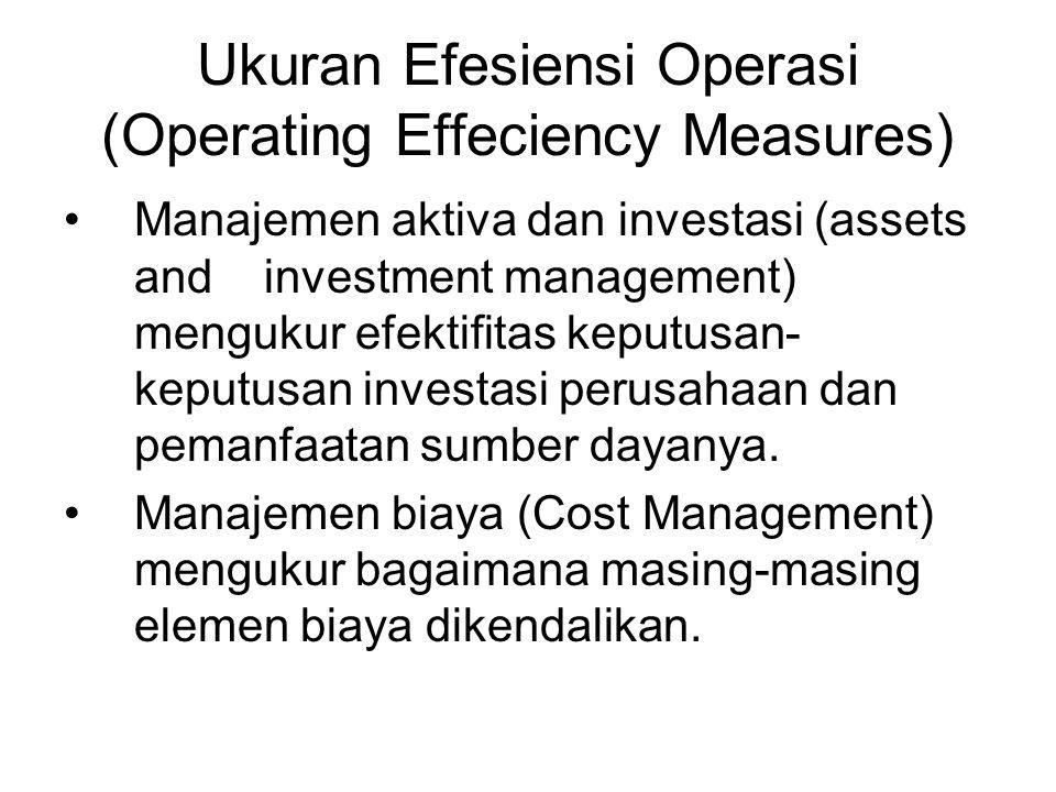 Ukuran Efesiensi Operasi (Operating Effeciency Measures) Manajemen aktiva dan investasi (assets and investment management) mengukur efektifitas keputu