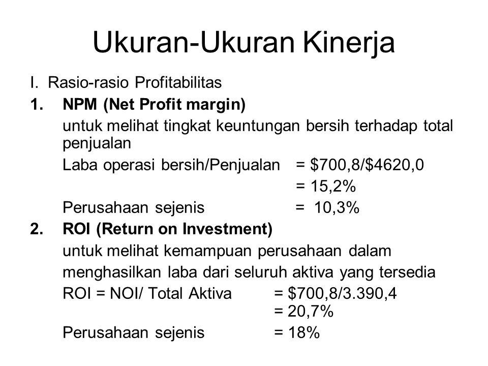 Ukuran-Ukuran Kinerja I. Rasio-rasio Profitabilitas 1.NPM (Net Profit margin) untuk melihat tingkat keuntungan bersih terhadap total penjualan Laba op