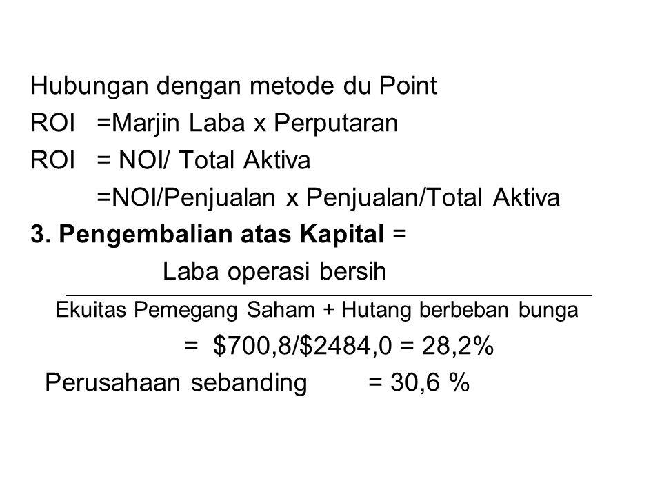 Hubungan dengan metode du Point ROI =Marjin Laba x Perputaran ROI = NOI/ Total Aktiva =NOI/Penjualan x Penjualan/Total Aktiva 3. Pengembalian atas Kap