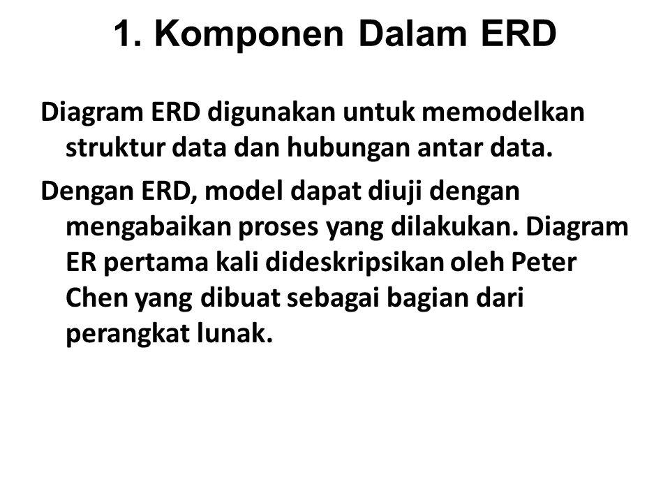 1. Komponen Dalam ERD Diagram ERD digunakan untuk memodelkan struktur data dan hubungan antar data. Dengan ERD, model dapat diuji dengan mengabaikan p