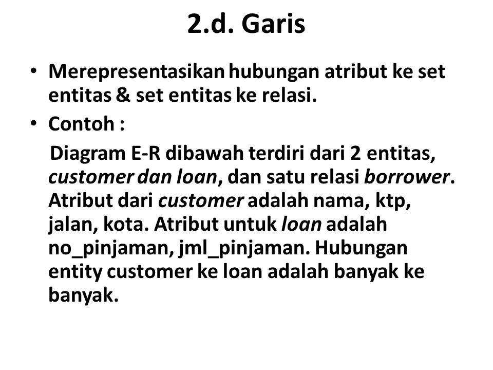 2.d. Garis Merepresentasikan hubungan atribut ke set entitas & set entitas ke relasi. Contoh : Diagram E-R dibawah terdiri dari 2 entitas, customer da