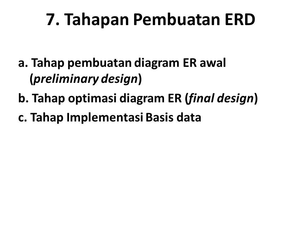 7. Tahapan Pembuatan ERD a. Tahap pembuatan diagram ER awal (preliminary design) b. Tahap optimasi diagram ER (final design) c. Tahap Implementasi Bas