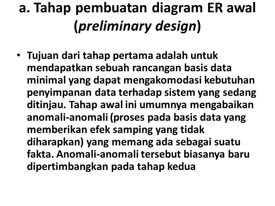 a. Tahap pembuatan diagram ER awal (preliminary design) Tujuan dari tahap pertama adalah untuk mendapatkan sebuah rancangan basis data minimal yang da