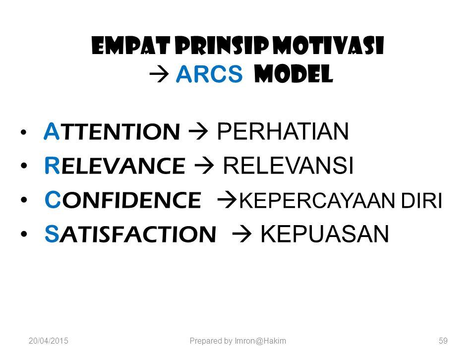 Empat Prinsip Motivasi  ARCS MODEL A TTENTION  PERHATIAN R ELEVANCE  RELEVANSI C ONFIDENCE  KEPERCAYAAN DIRI S ATISFACTION  KEPUASAN 20/04/2015Prepared by Imron@Hakim59