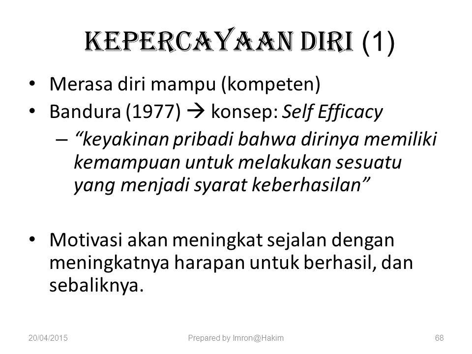 KepercayaAN Diri (1) Merasa diri mampu (kompeten) Bandura (1977)  konsep: Self Efficacy – keyakinan pribadi bahwa dirinya memiliki kemampuan untuk melakukan sesuatu yang menjadi syarat keberhasilan Motivasi akan meningkat sejalan dengan meningkatnya harapan untuk berhasil, dan sebaliknya.