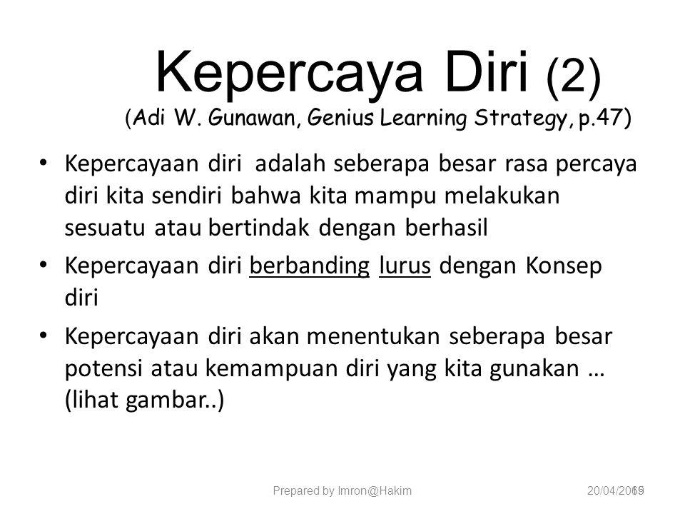 Kepercaya Diri (2) ( Adi W.