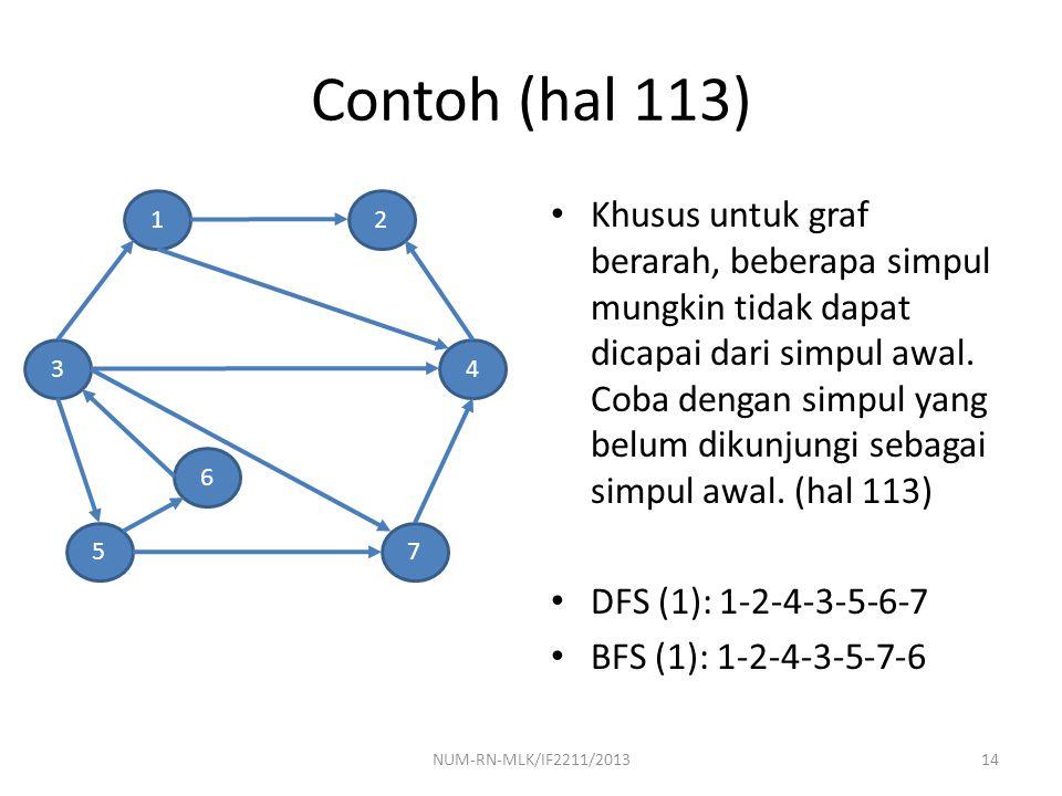 Contoh (hal 113) Khusus untuk graf berarah, beberapa simpul mungkin tidak dapat dicapai dari simpul awal. Coba dengan simpul yang belum dikunjungi seb