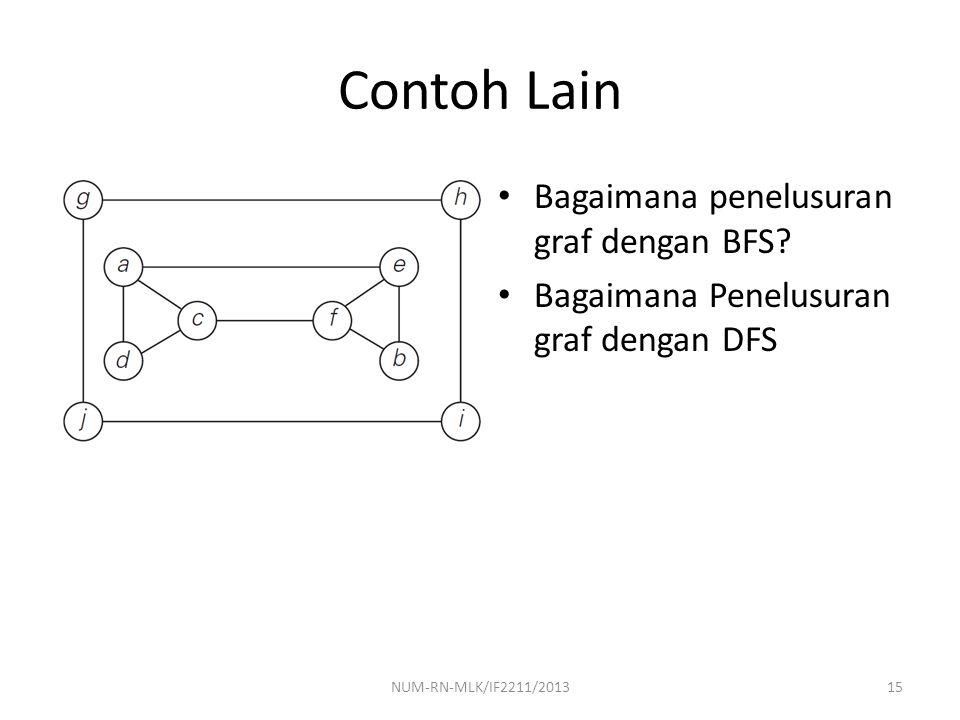 Contoh Lain Bagaimana penelusuran graf dengan BFS? Bagaimana Penelusuran graf dengan DFS NUM-RN-MLK/IF2211/201315