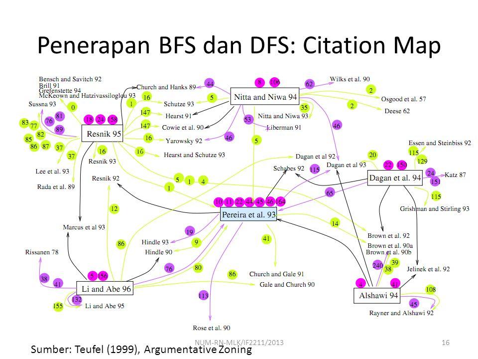 Penerapan BFS dan DFS: Citation Map Sumber: Teufel (1999), Argumentative Zoning 16NUM-RN-MLK/IF2211/2013
