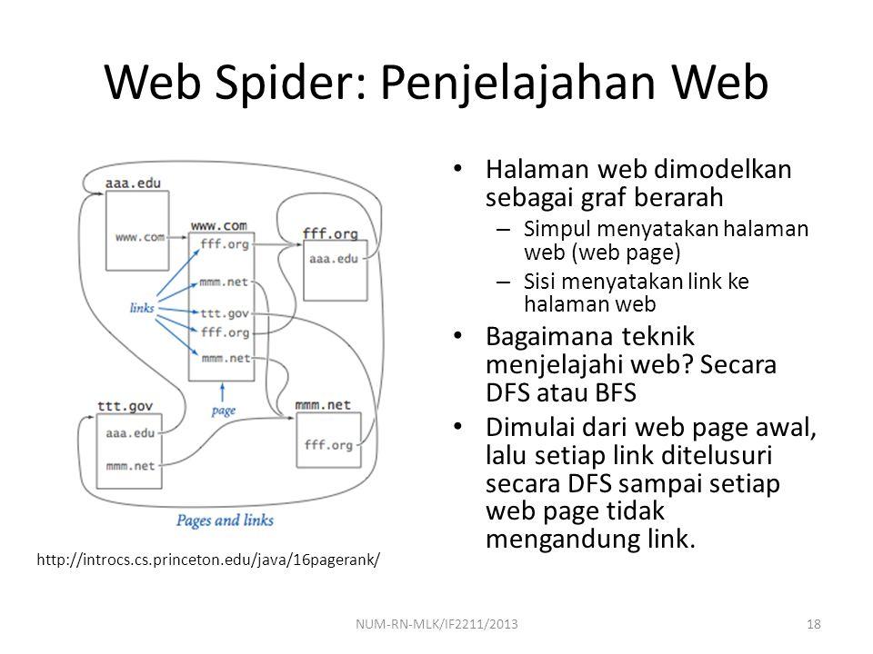 Web Spider: Penjelajahan Web Halaman web dimodelkan sebagai graf berarah – Simpul menyatakan halaman web (web page) – Sisi menyatakan link ke halaman