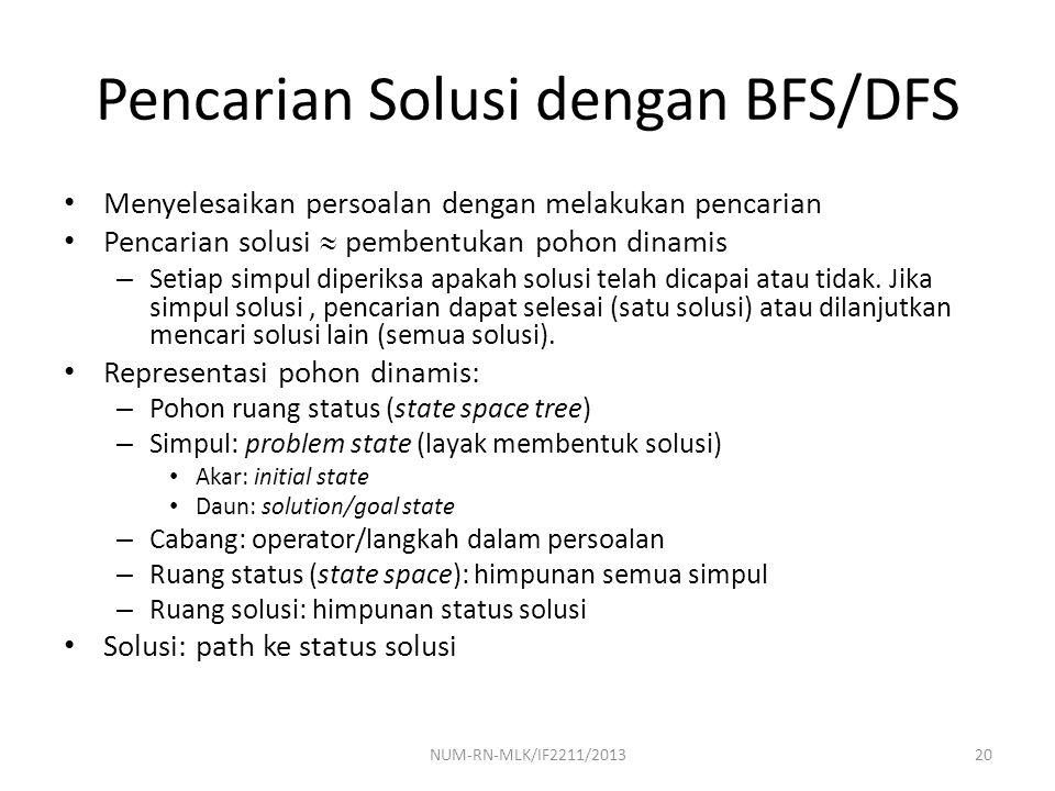 Pencarian Solusi dengan BFS/DFS Menyelesaikan persoalan dengan melakukan pencarian Pencarian solusi  pembentukan pohon dinamis – Setiap simpul diperi