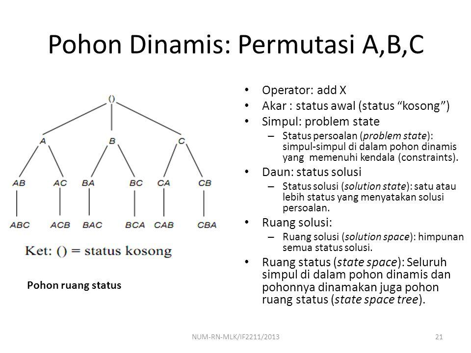 "Pohon Dinamis: Permutasi A,B,C Operator: add X Akar : status awal (status ""kosong"") Simpul: problem state – Status persoalan (problem state): simpul-s"