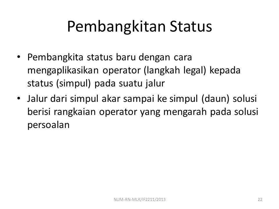 Pembangkitan Status Pembangkita status baru dengan cara mengaplikasikan operator (langkah legal) kepada status (simpul) pada suatu jalur Jalur dari si