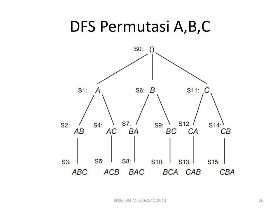 DFS Permutasi A,B,C 26NUM-RN-MLK/IF2211/2013 Add(A) Add(B) Add(C)