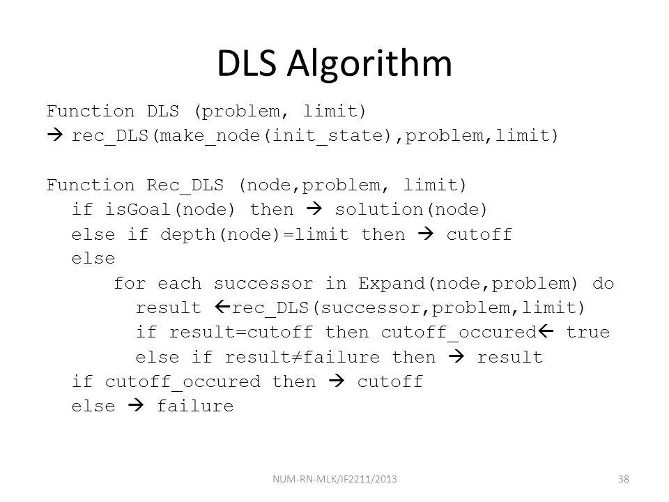 NUM-RN-MLK/IF2211/201338 DLS Algorithm Function DLS (problem, limit)  rec_DLS(make_node(init_state),problem,limit) Function Rec_DLS (node,problem, li
