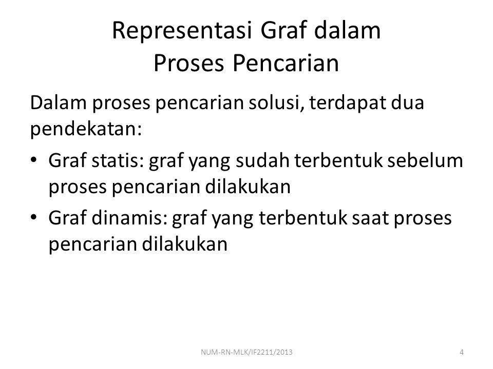Representasi Graf dalam Proses Pencarian Dalam proses pencarian solusi, terdapat dua pendekatan: Graf statis: graf yang sudah terbentuk sebelum proses