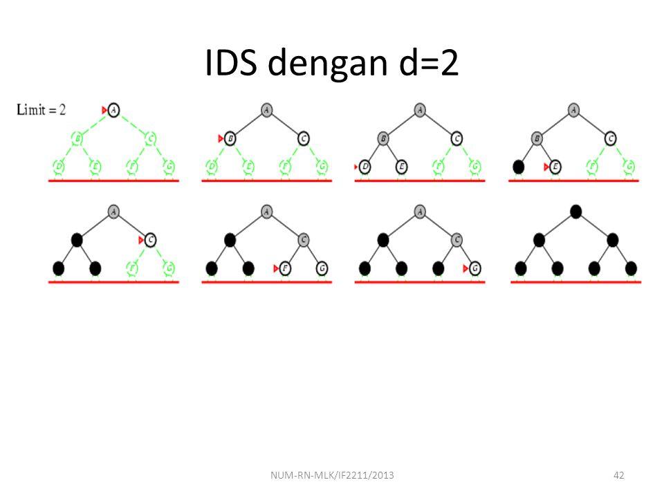 IDS dengan d=2 NUM-RN-MLK/IF2211/201342