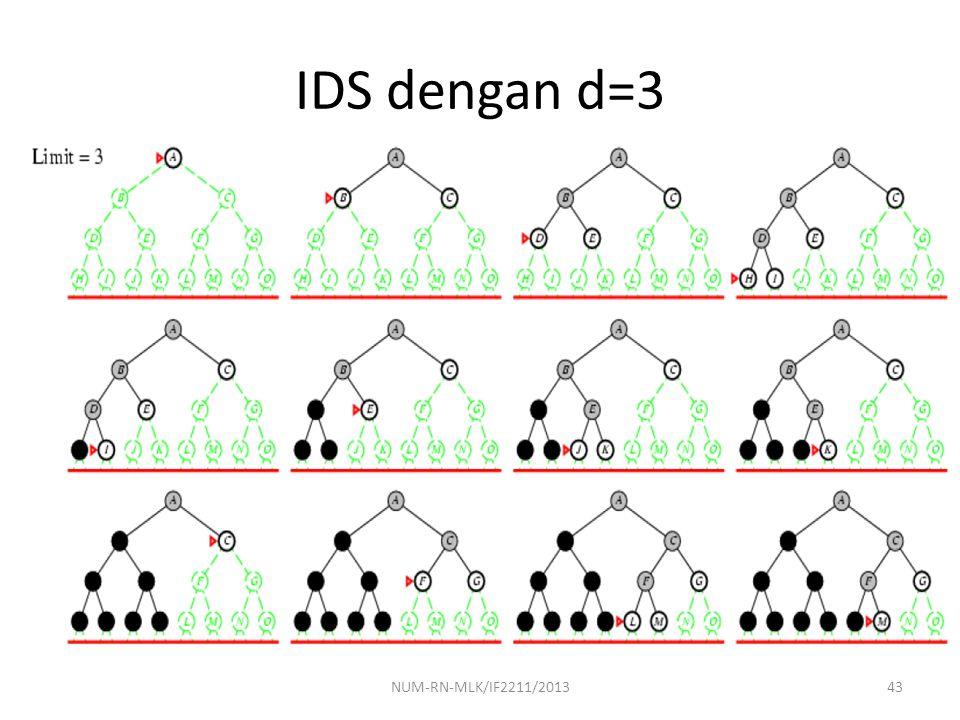 IDS dengan d=3 NUM-RN-MLK/IF2211/201343