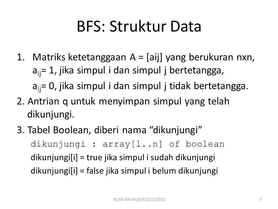 BFS: Struktur Data 1.Matriks ketetanggaan A = [aij] yang berukuran nxn, a ij = 1, jika simpul i dan simpul j bertetangga, a ij = 0, jika simpul i dan