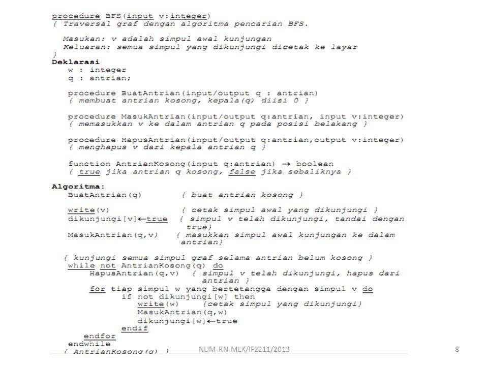 8-Puzzle: Pohon Ruang Status 29NUM-RN-MLK/IF2211/2013