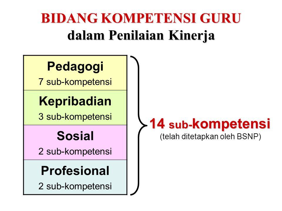 BIDANG KOMPETENSI GURU dalam Penilaian Kinerja 14 sub- kompetensi (telah ditetapkan oleh BSNP) Pedagogi 7 sub-kompetensi Kepribadian 3 sub-kompetensi
