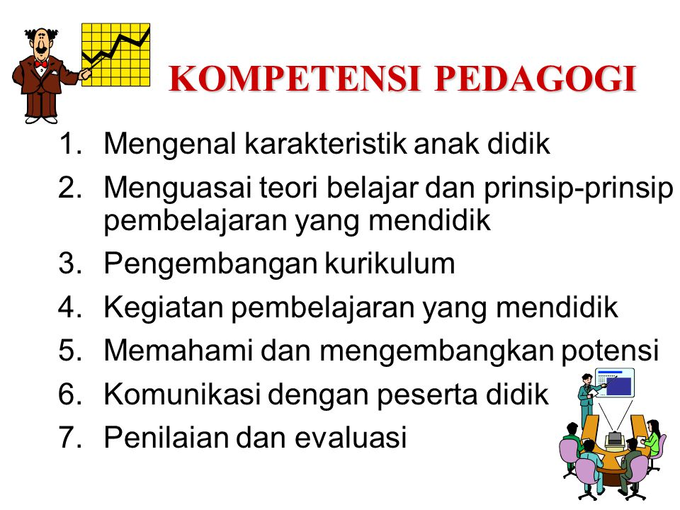 KOMPETENSI PEDAGOGI 1.Mengenal karakteristik anak didik 2.Menguasai teori belajar dan prinsip-prinsip pembelajaran yang mendidik 3.Pengembangan kuriku