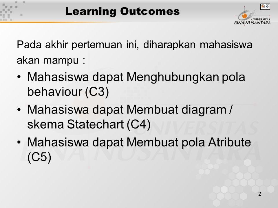2 Learning Outcomes Pada akhir pertemuan ini, diharapkan mahasiswa akan mampu : Mahasiswa dapat Menghubungkan pola behaviour (C3) Mahasiswa dapat Membuat diagram / skema Statechart (C4) Mahasiswa dapat Membuat pola Atribute (C5)