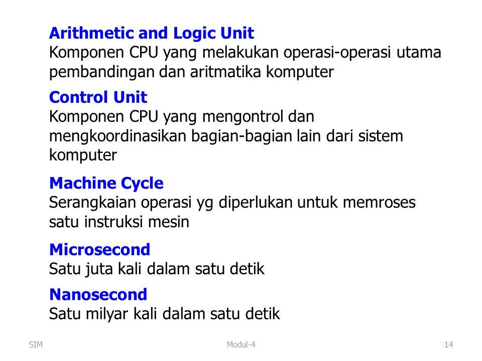 Modul-414 Arithmetic and Logic Unit Komponen CPU yang melakukan operasi-operasi utama pembandingan dan aritmatika komputer Control Unit Komponen CPU y